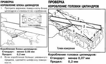 Блок цилиндров и Г.Б.Ц. - Блок цилиндров и Г.Б.Ц. .png