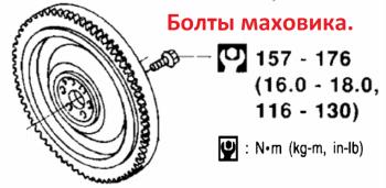 Болты маховика. Затягивать: КРЕСТ на КРЕСТ - Артикул аналогового болта от Nissan: 123152W200 - Болты маховика..png