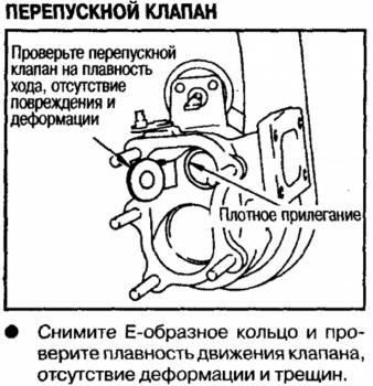 Проверка прилегания перепускного клапана. - Проверка прилегания перепускного клапана..png