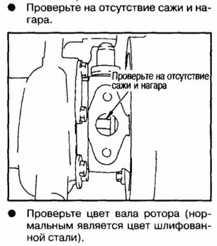 Проверка турбинного вала крыльчатки через маслоподающее или масло сливное отверстие картриджа. - Првоерка турбинного вала крыльчатки..png