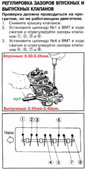 Впускные: 0.30-0.35 мм. ВЫПУСКНЫЕ: 0.35-0.40 мм. - Зазор для выпускных 0.30-0.35 мм. А для ВПУСКНЫХ 0.35-0.40 мм..png