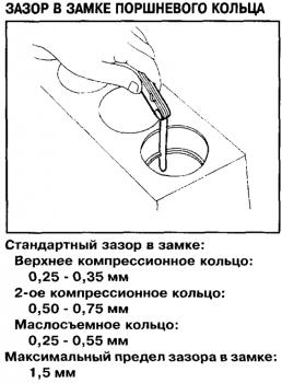 Зазор в замке поршневого кольца. Что бы его измерить надо: 1 установить поршневое кольцо в цилиндр. 2 потом поршнем протолкнуть его на нужную глубину в самом цилиндре. 3 убрать поршень. 4 измерить зазор в замке. - Величины зазоров в поршневых кольцах..png