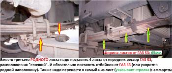 Рессоры от ГАЗ 53. - Рессоры BAW.png