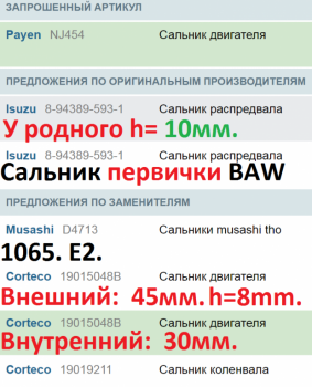 Артикул для первичного вала B.A.W 1065: NJ454 - Артикул для первичного вала BAW 1065 NJ454.png